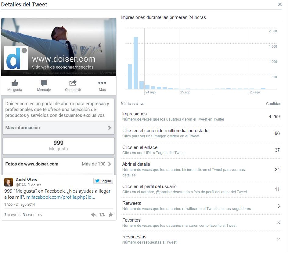 Las estadísticas de Twitter disponibles paratodos