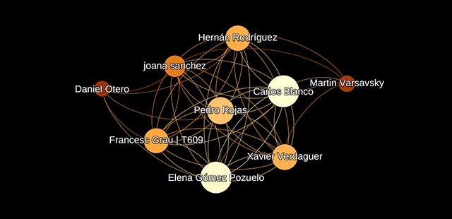 9 personas más conectadas de Barcelona en el sectorTIC